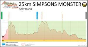 25km Simpsons Monster Elevation Profile