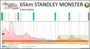 65km Standley Monster Event Profile
